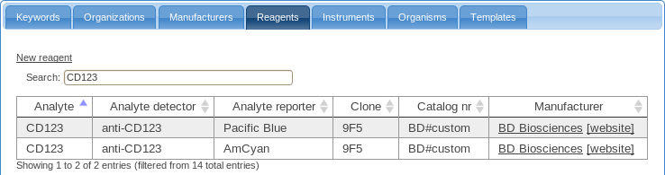 Annotation Data - Reagents