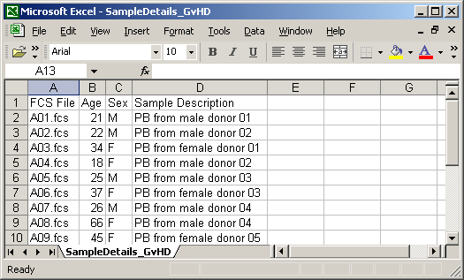 Preparing Sample Annotations in a Spreadsheet Tool